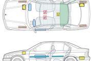 Die Rettungskarte im Auto
